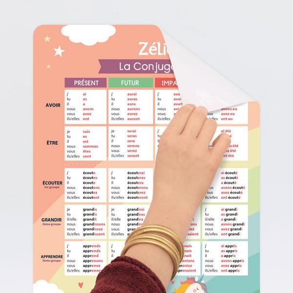 Poster Educatif La Conjugaison